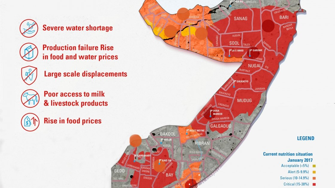 Drought is causing grave food insecurity in Somalia currently. Data: UNICEF / Somalia Nutrition Cluster