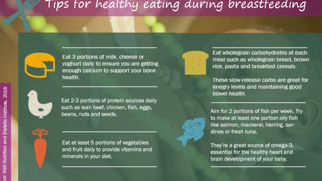 A balanced and nutritious diet is important for mothers who have decided to breastfeed. Image: Caoimhe Gaskin/Concern Worldwide.