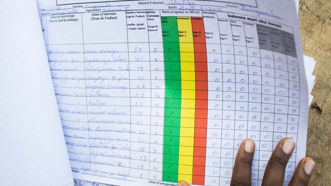 Survey form filled in by a community health worker. Photo: Irenee Nduwayezu/Concern Worldwide.