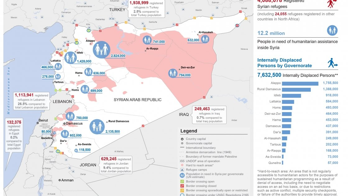 Syrian Arab Republic: Humanitarian Snapshot (31 August 2015). Source: UN Office for the Coordination of Humanitarian Affairs.